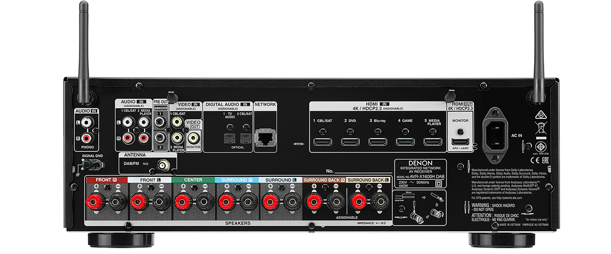 Denon AVR-X1600H inputs